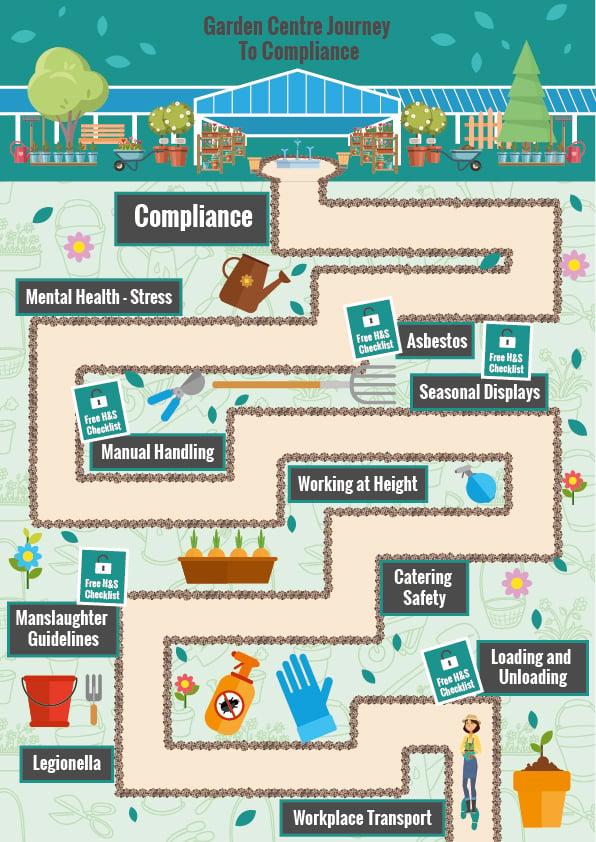 garden-centres-health-and-safety