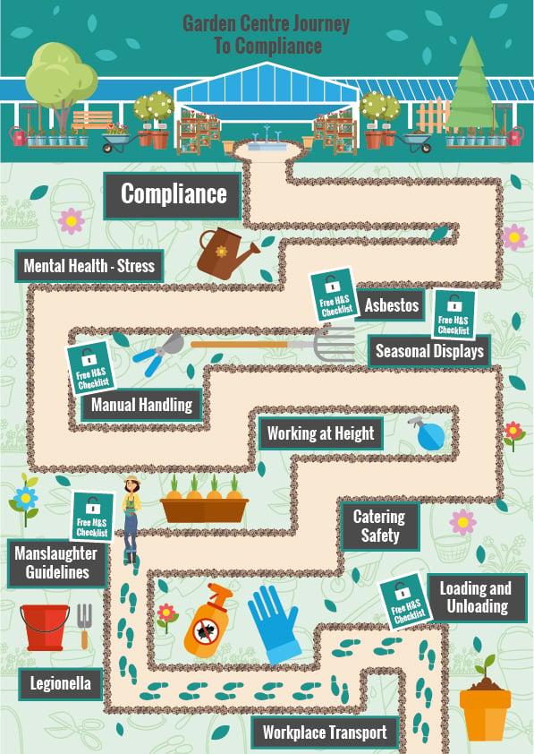 garden-centres-health-and-safety-game